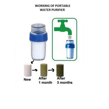 GB98-Gizmobaba Portable Water Purifier Gadget /Gizmo With Double Filter. Removes Parasites, Dirt